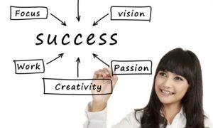 Peluang Usaha di Bidang Jasa Kiat Sukses Melakukan Perencanaan Usaha di Bidang Jasa