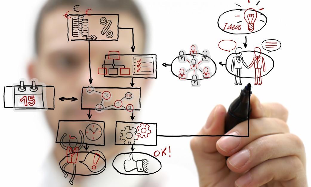 Peluang Usaha di Bidang Jasa Pandai Mencari Investor Untuk Pemetakan Peluang Usaha